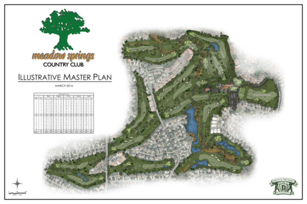 Meadow Springs Country Club Master Plan